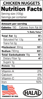 Chick Fil A Nutrition Data 2019