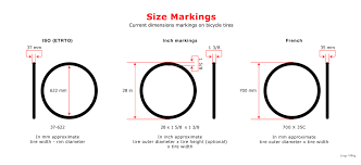 Road Bike Tire Size Conversion Chart Iso 5775 Wikipedia