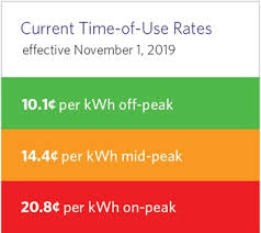 Time Of Use Rates