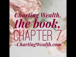 Our Book Charting Wealth Chapter 7 Price Percent Oscillator