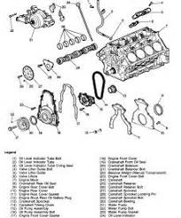 similiar ls engine diagram keywords diagram besides 1998 ls1 engine diagram on gm ls1 engine diagram