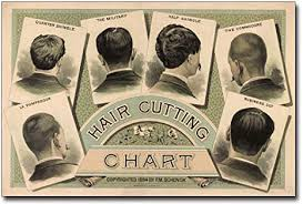 Amazon Com Classic Barber Shop Haircut Chart 1884 8x12