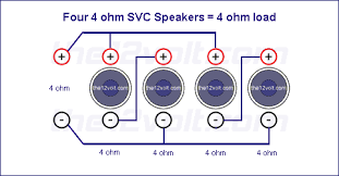 subwoofer wiring diagrams four 4 ohm single voice coil svc speakers two pair of speakers each pair wired in series then wired in parallel recommended amplifier stable at 4 2 or 1 ohm mono