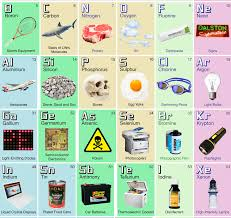 the illustrated periodic table fine art print by jacqui harrison ...