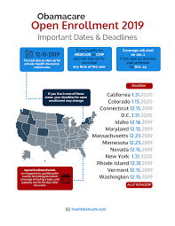 Obamacare Plan Comparison Chart A Trusted Resource For Obamacare Enrollment Help For 2019