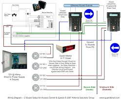 keypad wiring diagram iei 212i programming diagrams within in inside keypad wiring diagram for a pro 79 iei keypad wiring diagram