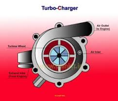 Turbocharger Engine Diagram Turbo Piping Diagram