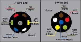 wiring diagram for 7 round plug wiring image similiar 7 round plug wiring diagram keywords on wiring diagram for 7 round plug