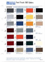 Automotive Fu7ishes Color Manual Pdf Free Download