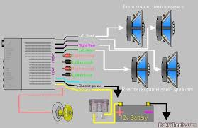 wiring car audio system wiring image wiring diagram car audio crossover installation diagram car auto wiring diagram on wiring car audio system