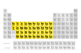 Parts Of Periodic Table Periodic Table Of The Elements Transition Metals Science Quiz