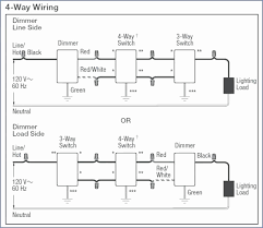 3 way lutron skylark dimmer wiring diagram wiring diagram library lutron dimmer wiring diagram inspirational lutron dimmer switch lutron dimmer switch 3 way lutron skylark dimmer wiring diagram
