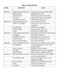 Mess Menu Chart Play School Toddler Meal Plan Preschool Daycare Food