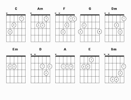 Guitar For Beginners How To Get Started Playing Guitar