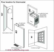 thermostat wiring random 2 two wire diagram how to into boiler HVAC Thermostat Wiring Diagram furnace wiring diagram full size of cute two wire thermostat for to electrical 2