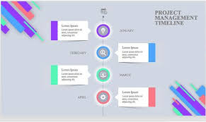 Example Of A Project Timeline Great Timeline Examples For Your Projects And Business