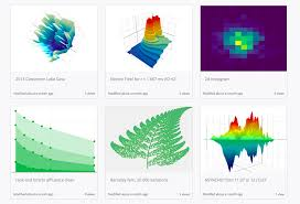 Plotly Make Charts And Dashboards Online 3d Have Simple