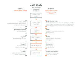 Case Studies and Analysis  Page   Zoom in