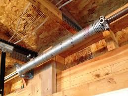 garage door torsion springs replacement average cost