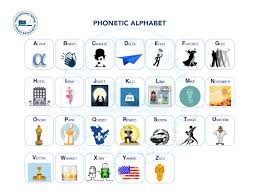 These 44 phonetic alphabet in english called phonemes or phonetic symbols mentioned here are in line with the international phonetic alphabet (ipa). Src Phonetic Alphabet Blank Issa International Sailing School Association English
