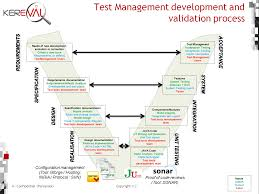 Validation Flow Chart 04 Test Management Development And Validation Process