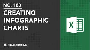 Creating Custom Infographics Using Icons And Excel Everyday Office 070