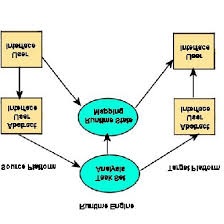 Presentation Mapping Runtime Presentation Mapping Download Scientific Diagram