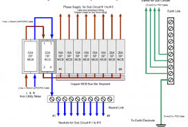 switchboard wiring diagram wiring diagram and the back shed earthing