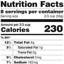 Nutrition Chart For Teens Nutrition Facts Label Center For Young Womens Health