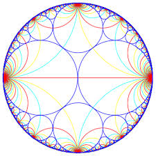 Animation Circles The Farey Ford Tessellation And Circle Packing