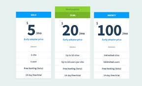 Pricing Template Pricing Template Barca Fontanacountryinn Com
