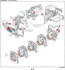 technical rx 7 fd cooant1 mazda rotary club wiki 8 coolant flow
