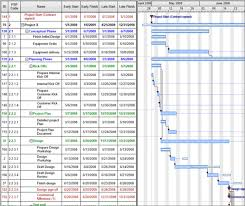 gantt chart software for  net  schedule production  projects  capacitygantt chart software used for project management