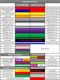 pioneer car radio wiring color diagram wiring diagram \u2022 pioneer car audio wire diagram at Pioneer Car Stereo Wiring Diagram