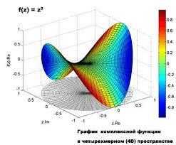Научная графика