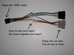 wiring harness diagram for 1994 ford taurus wiring harness 1994 ford escort wiring diagram nilza net