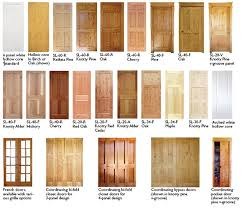Cool Interior Door Styles Design 12 For Home Remodeling Ideas with .
