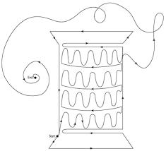 spool doodle