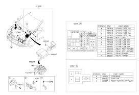 hyundai sonata fuse box hyundai wiring diagrams