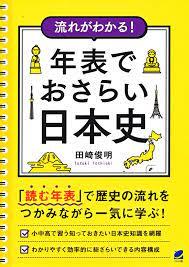 日本 の 歴史 年 表