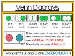 Ap Statistics Probability Venn Diagram Venn Diagrams Poster A Level Mathematics Statistics S1 By