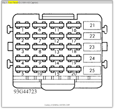 fuse panel diagram from owner's manual 93 caprice fuse box location at 93 Chevy Caprice Fuse Box