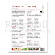 Rollerball Dilution Chart Rollerball Remedies Recipe Sheet