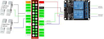 python 2 garage door openerGitHub  andrewshillidaygaragedoorcontroller Software to
