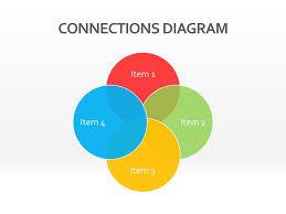 Diagram Venn Ppt Diagram Venn Ppt Slidesbase