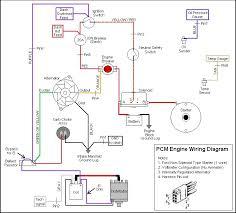 hot rods wiring sbc the h a m b How To Wire A Hot Rod Diagram How To Wire A Hot Rod Diagram #6 how to wire a hot rod turn signals diagram