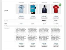 products page woocommerce products compare woocommerce docs