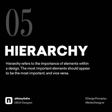 The 5 Basic Principles Of Design 12 Important Design Principles Explained With Simple Graphics
