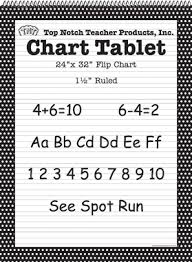 Black Polka Dot Border Chart Tablet Top Notch Teacher