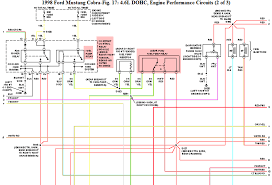 ford mustang wiring diagram car autos gallery 1998 ford mustang wiring diagram hd image